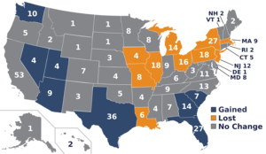 The number of representatives assigned to US states after the 2010 census [4].