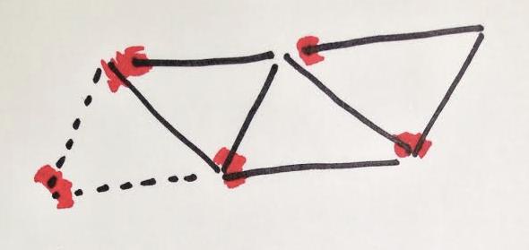 3+ triangles