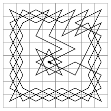 An example of a Hamiltonian cycle on the chessboard graph.