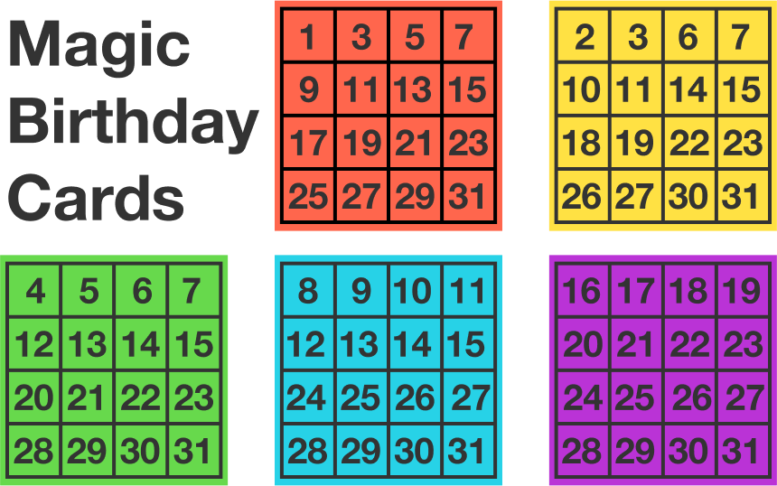 math birthday how to tell combination