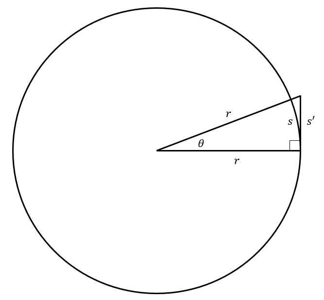 A right triangle with two sides formed from the radii of a circle and the third side tangent to the circle.
