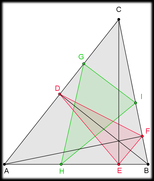 The red triangle has smaller perimeter than the green one