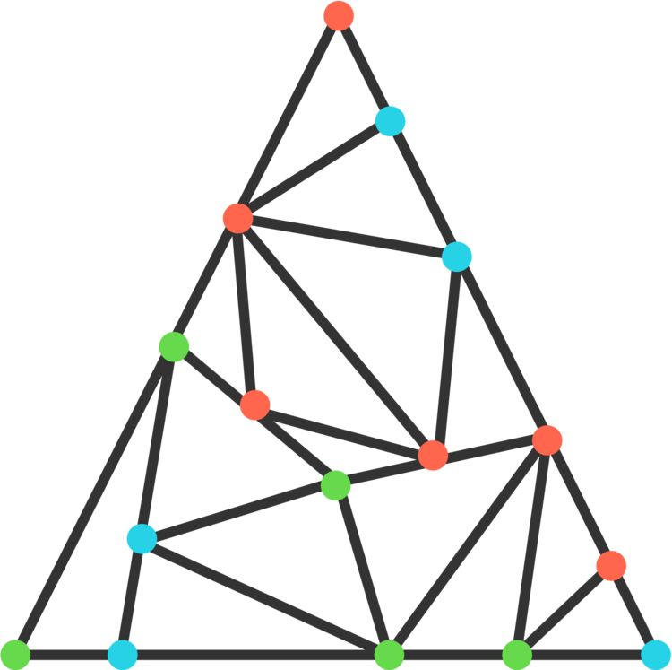 A Sperner coloring of the above triangulation