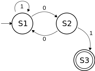 https://en.wikibooks.org/wiki/File:CPT-FSM-01.svg