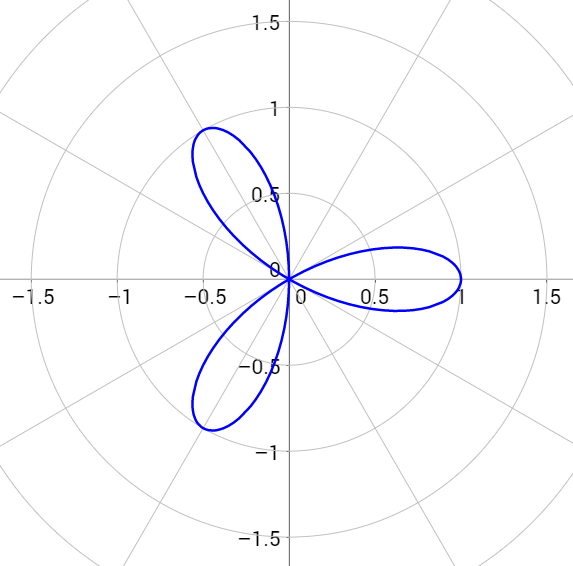 \[r=\cos(3\theta)\]