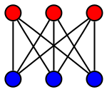 Complete Bipartite Graph