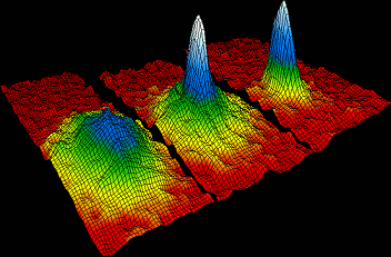 Velocity distribution of rubidium atoms throughout the process of forming a Bose-Einstein condensate, in which a large fraction of atoms occupy the lowest-energy quantum state [7].
