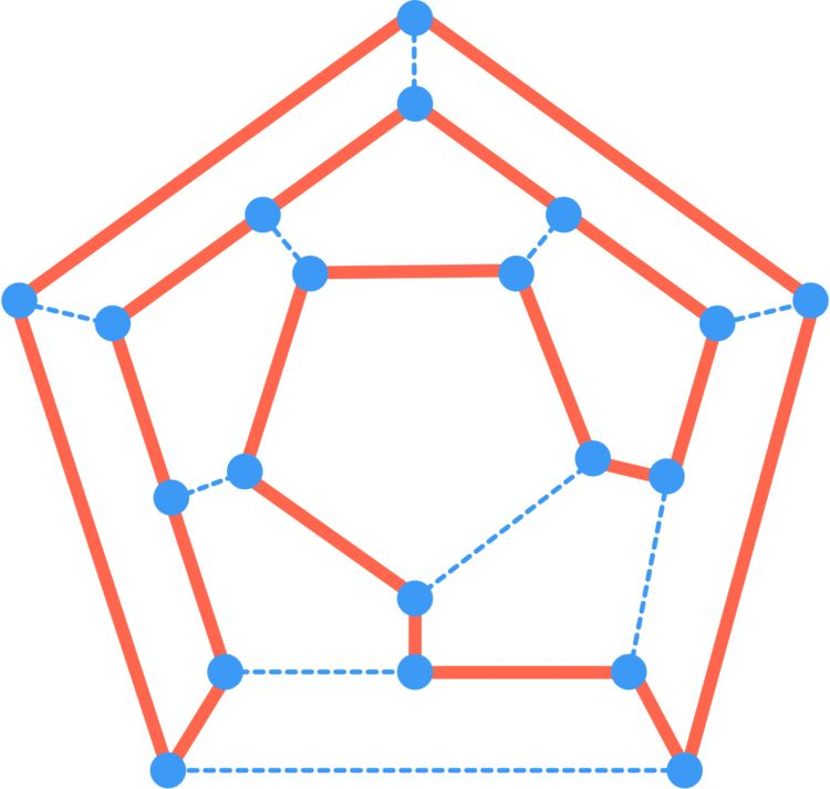 A Hamiltonian cycle on the regular dodecahedron.