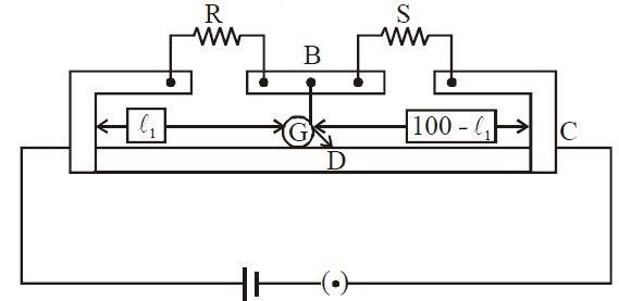 Schematic Diagram of a Meter Bridge