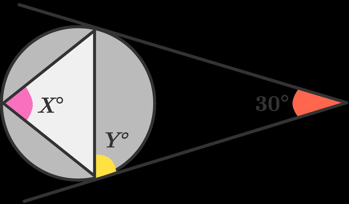 alternate segment theorem math science wiki find x8728 y8728