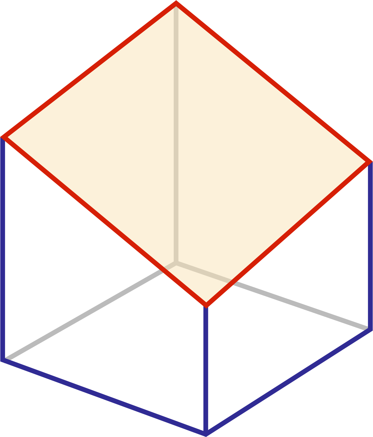 d coordinate geometry equation of a plane math an infinite column is centered along the z axis it has a square cross section of side length equal to 10 it is cut by the plane 4x 7y 4z