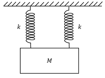 Mass \(M\) suspended by two springs of spring constant \(k\).