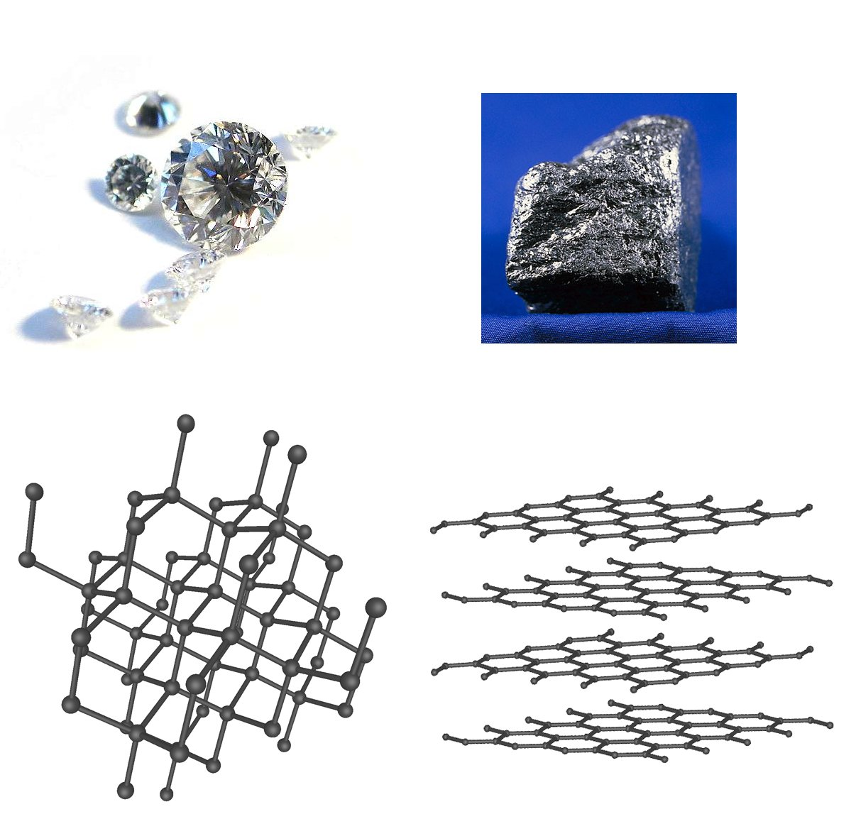 Chemical structures and photographs of diamond and graphite