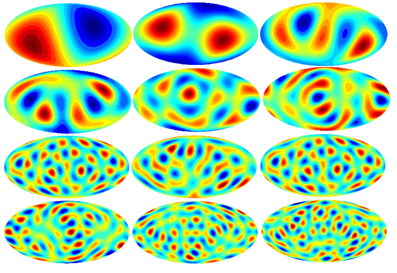 The spherical harmonics \(\ell = 1\) to \(12\) plotted in the Mollweide projection used to represent the CMB .