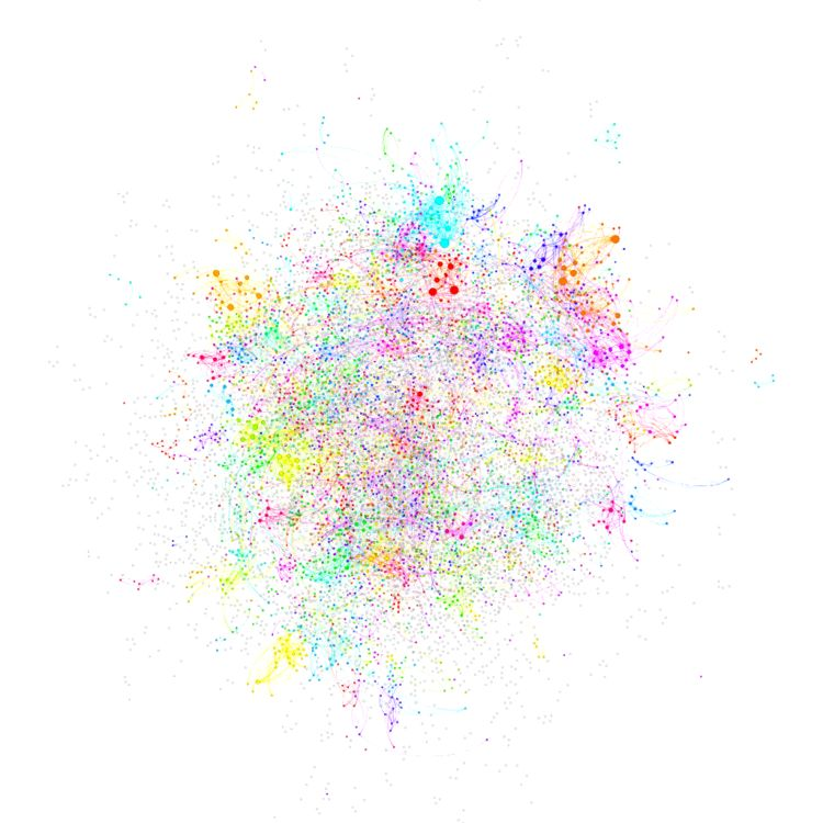 Data mining can produce incredible visuals and results. Here, k-means algorithm was used to assign items to 1000 clusters, each represented by a color  .