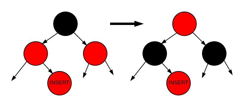 Insertion - Case 1