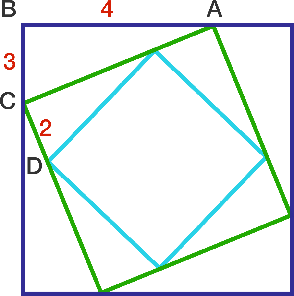 geometry problem on composite figures problem solving russian russian nesting squares