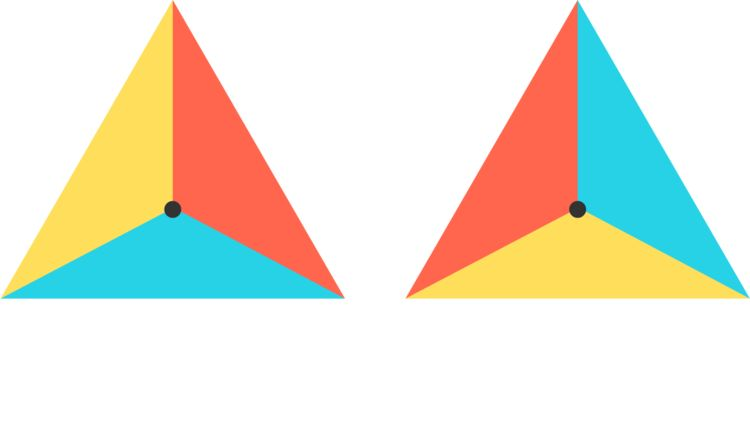 In this mapping defined by a \(60^{\circ}\) rotation, the center of the triangle is a fixed point