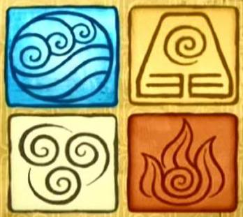 Image result for four elements