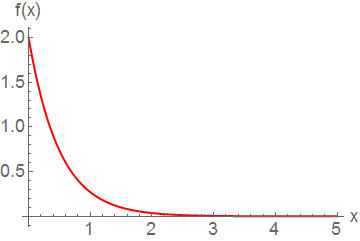 An exponential distribution with parameter \(\lambda = 2\).