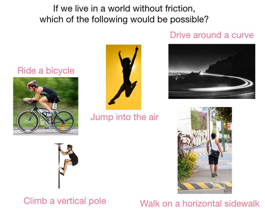a world without friction essay A world without friction have you ever tried to run as fast as you can on a track pretty easy, right now think about trying to run that fast on a frozen hockey rink.