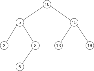 Binary tree diagram